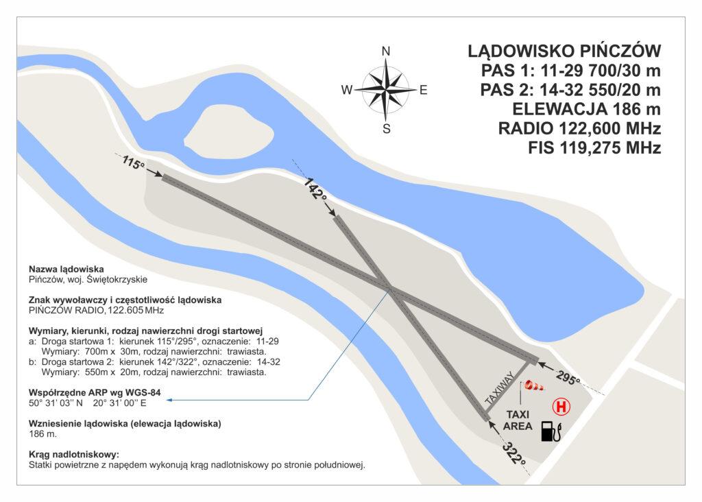 Lądowisko dane Aeroklub Regionalny w Pińczowie ARwP